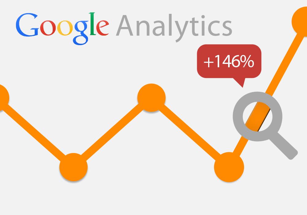 自然検索流入146%、効果は抜群