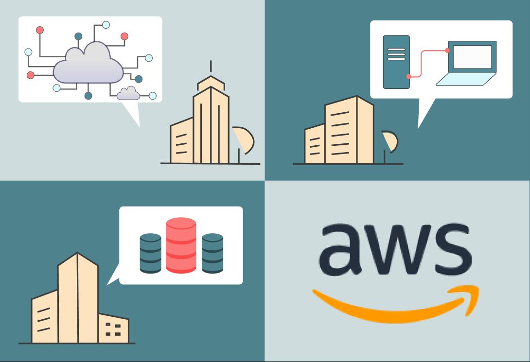 AWSによる高いセキュリティを実現したASP利用で安価に移行