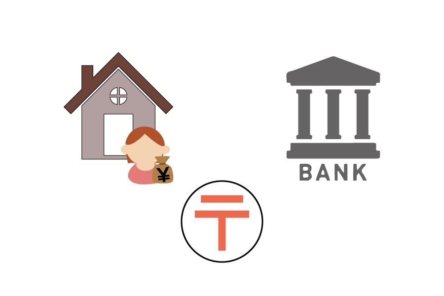 代金引換、郵便振替、銀行振込はあらかじめ利用可能