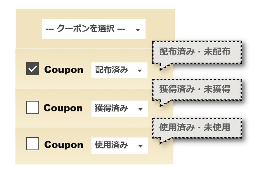 クーポンの使用・獲得・配布状況に応じてアプローチ