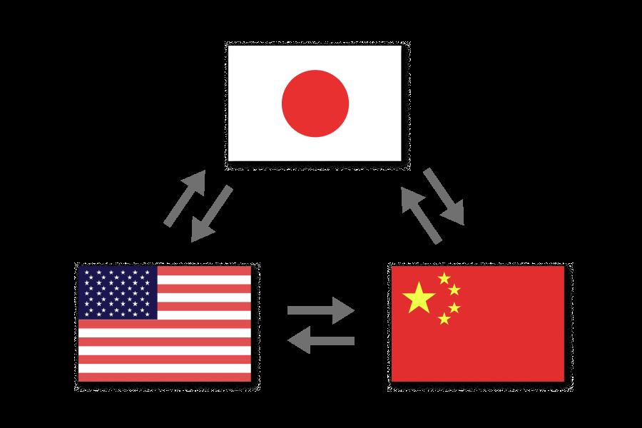 ユーザのアクセス国判別で自動的に言語を切替