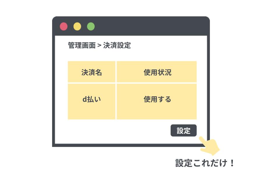 ドコモ「d払い」の設定画面イメージ