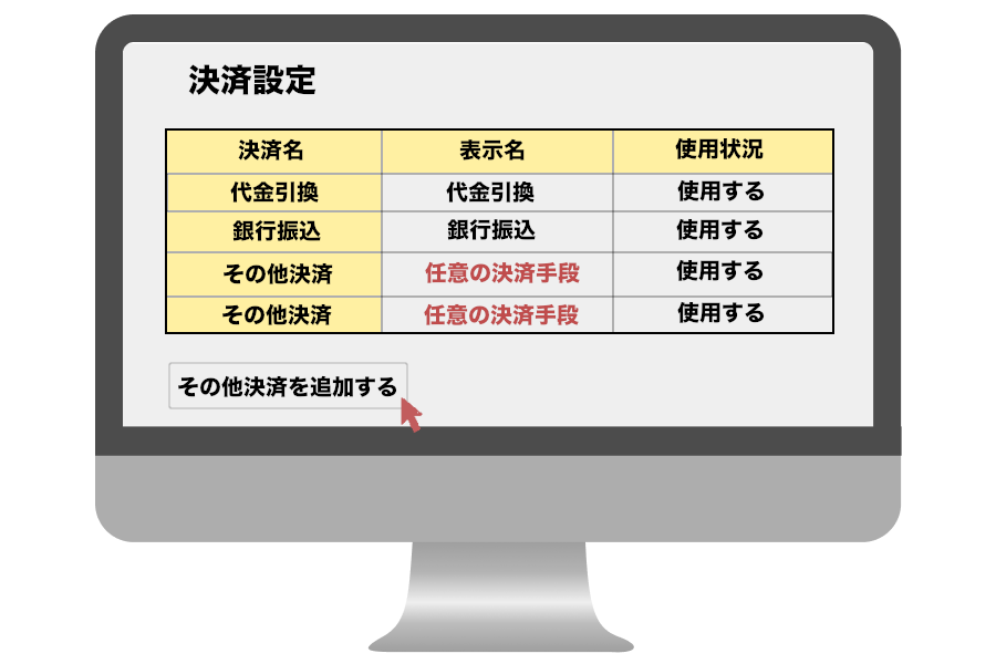 決済設定の設定画面