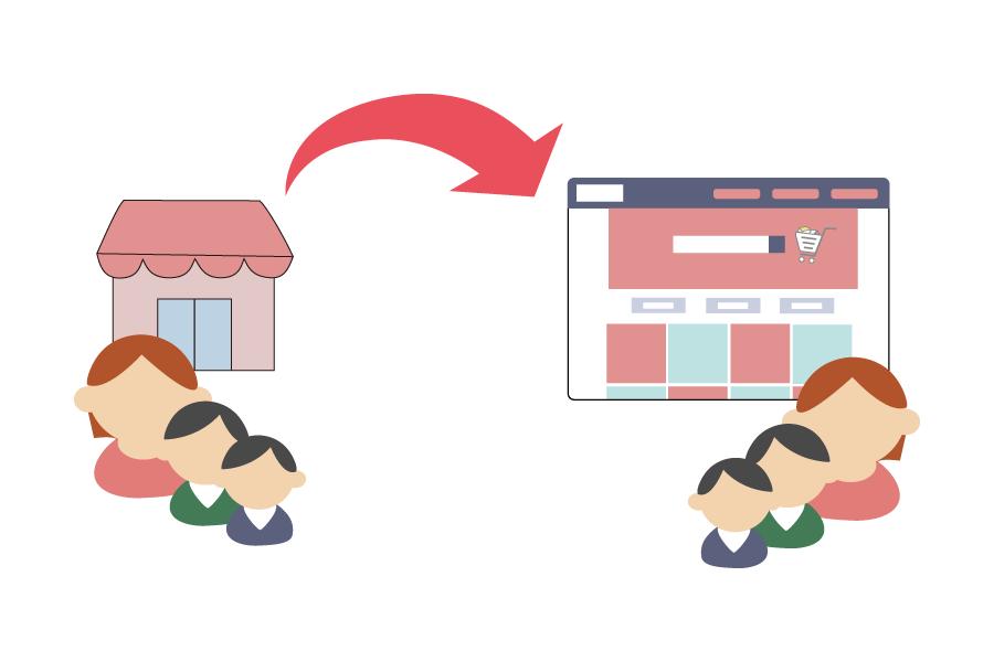 既に運用している実店舗の顧客情報をECサイトへ統合も可能