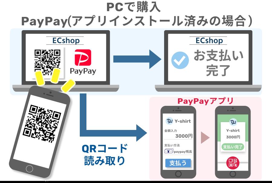 PayPay(ペイペイ)アプリインストール済みのスマホをお持ちでPCで購入する場合