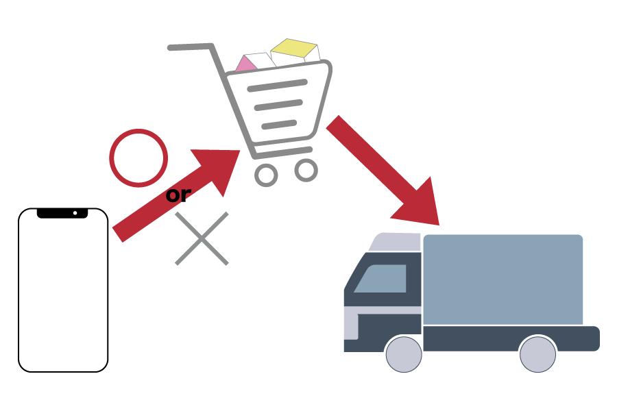 購入とサイト遷移テスト