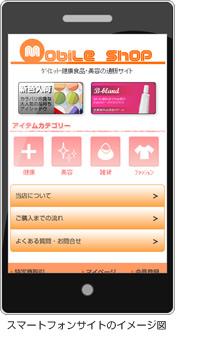 スマートフォンECサイトデザインの基本~スマートフォンCSS活用基礎(1)~