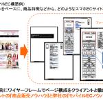 スマートフォンECサイトのデザイン例とワイヤーフレームの重要性