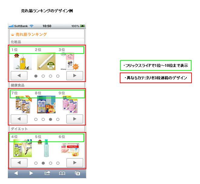 ~事例でみる~ スマホECサイトのデザインと購入方法
