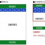レスポンシブウェブデザイン対応サイト事例から学ぶ、UI設計の重要性