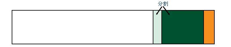 配色における分割